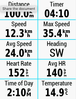 Screenshot with the display of distance, speed and other measures on a bike computer